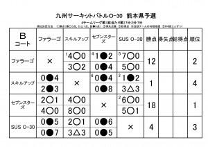 大会リーグ戦表-001