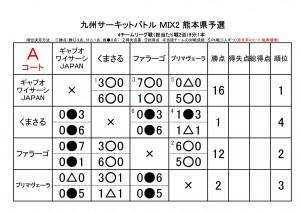 大会リーグ戦表-041