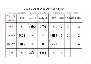 5大会リーグ戦表 -人 - コピー